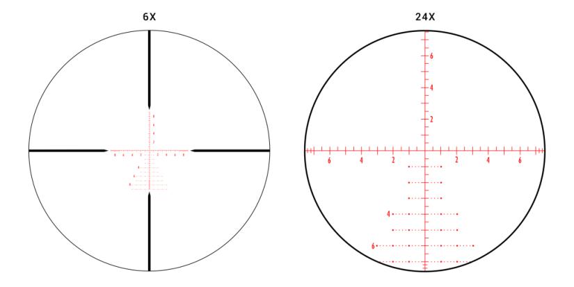 Athlon APMR MRAD reticle