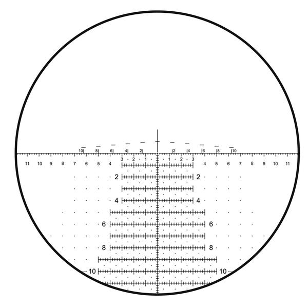 Master list of all front focal plane (FFP) long range rifle
