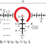 Burris RT-3 Red Dot Sight Ballistic 3X reticle diagram