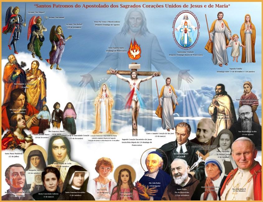 Santos Patronos deste Apostolado