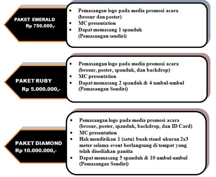 Kompensasi Proposal Sponsorship