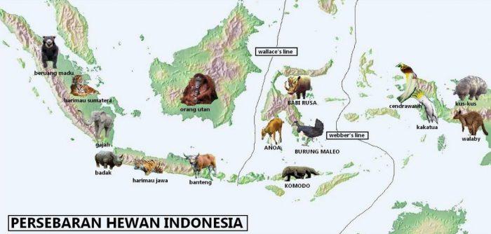 Keanekaragaman Hayati di Indonesia
