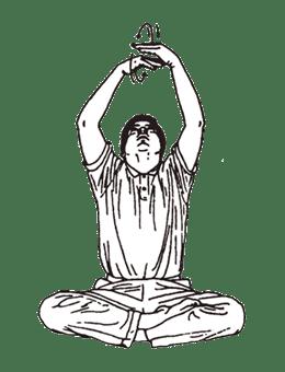 靈量提升 Kundalini Rising