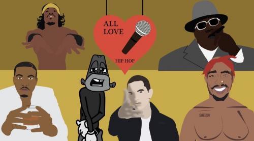 Top 5 Hip Hop Influential Artist On Twitter (See List)