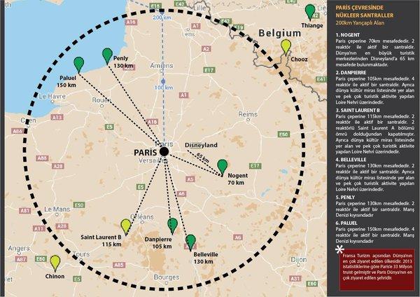 Fransa nukleer santraller