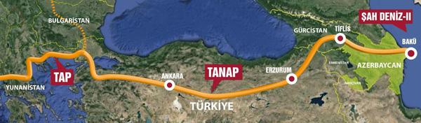 TANAP_Hatti