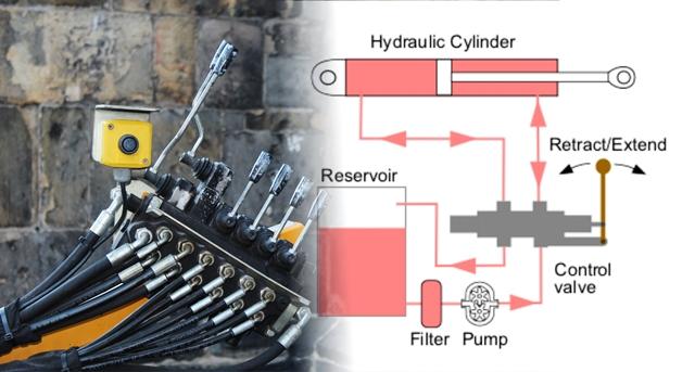 Cara Sistem Kerja Mesin Hidrolik
