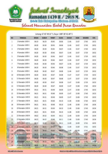 Jadwal Imsakiyah 1439 Ramadan 2018 - Kab Cirebon JABAR