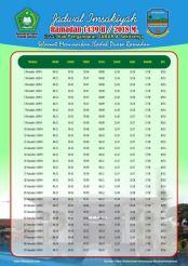 Jadwal Imsakiyah 1439 Ramadan 2018 - Pangandaran Jawa Barat