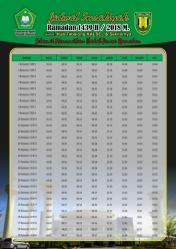 Jadwal Imsakiyah 1439 Ramadan 2018 - Tabalong - Kalimantan Selatan