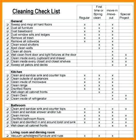 Apartment Cleaning Checklist Gngolf Info