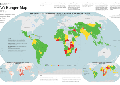 Feeding the World is NOT a 2050 Issue, it's a NOW Issue