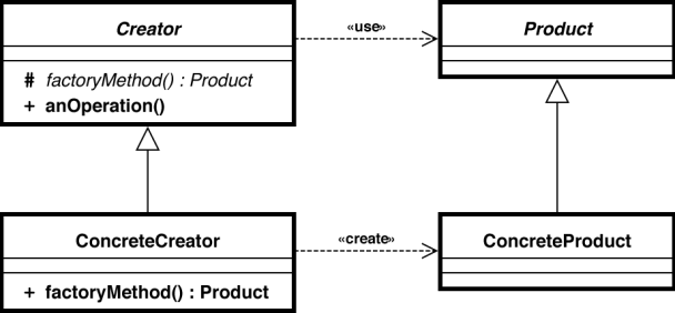 factory_method_uml_class_diagram