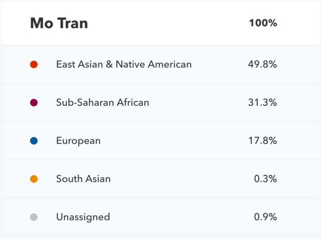 Mom's 23andMe Results