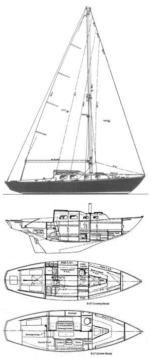 SailboatData  BRISTOL 27 Sailboat