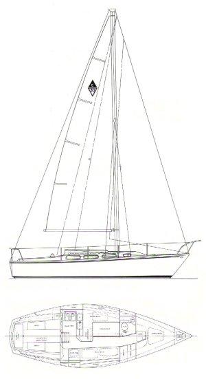 SailboatData  CATALINA 30 Sailboat