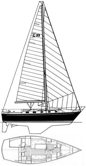 SailboatData  ENDEAVOUR 33 Sailboat