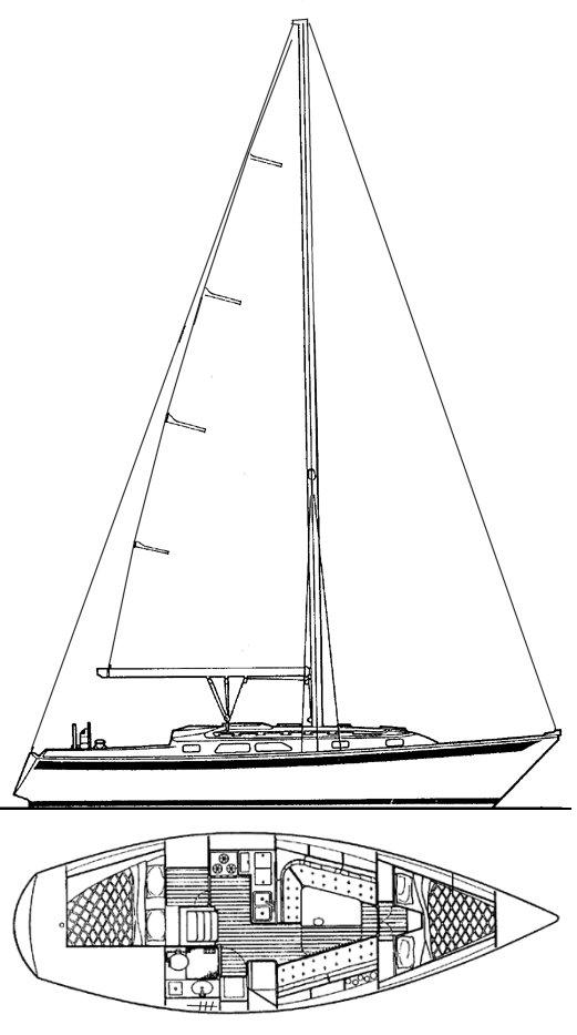 ERICSON 34 2 Sailboat