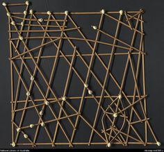 Mattang stick chart