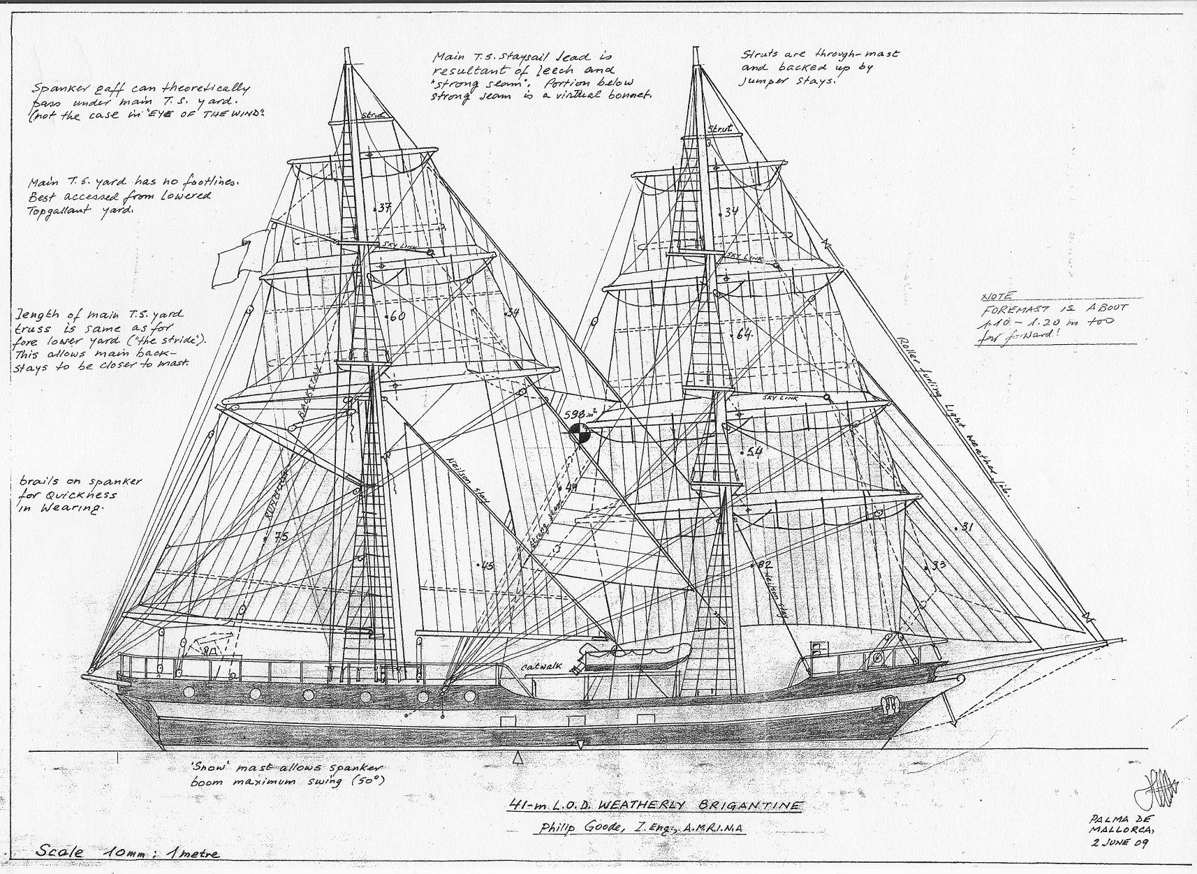 Square Rigged Ships For The Present Day