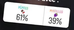 resltat vote - INSTA VLOG 03 : Muffins Amandes