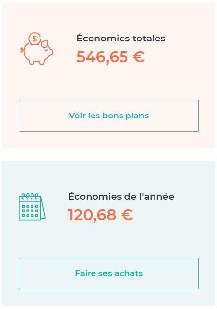 Mes économies réalisées grâce à l'abonnement Kazidomi