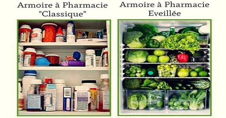 Résultats de recherche d'images pour «medicament naturel»