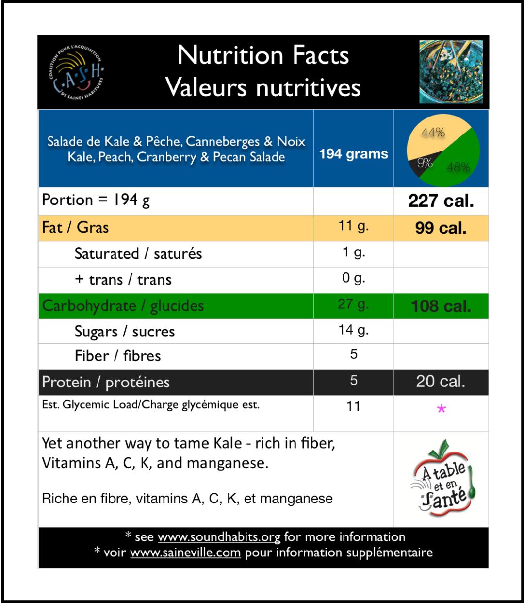 Salade de Kale et Peches. Nutritional info