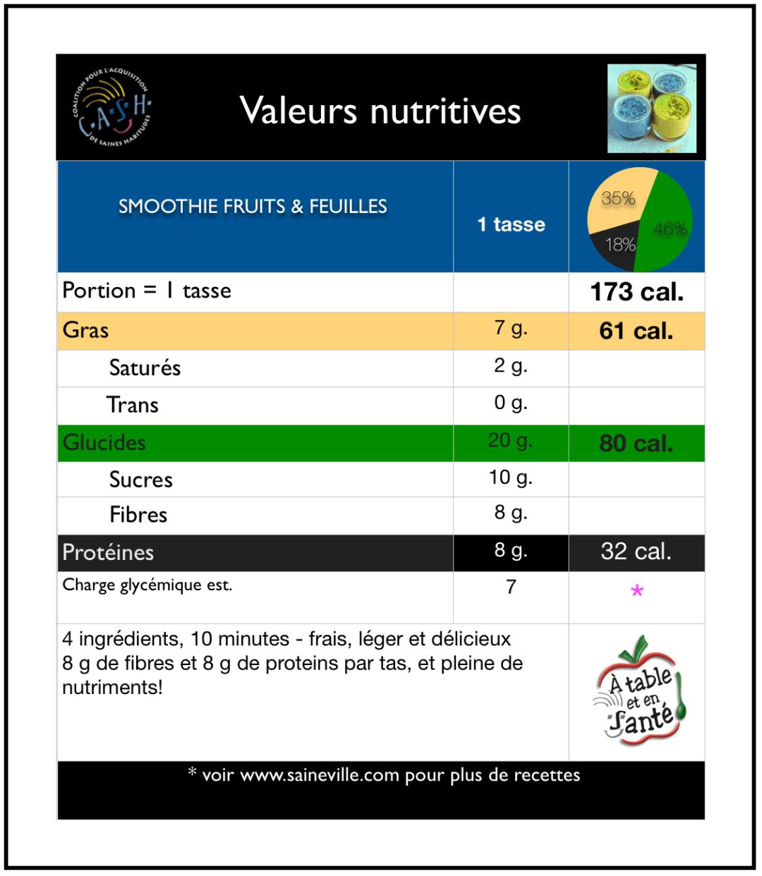 Valeurs Nut - Smoothie Fruits et Feuilles