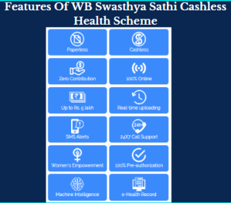 Features Of Swasthya Sathi Scheme