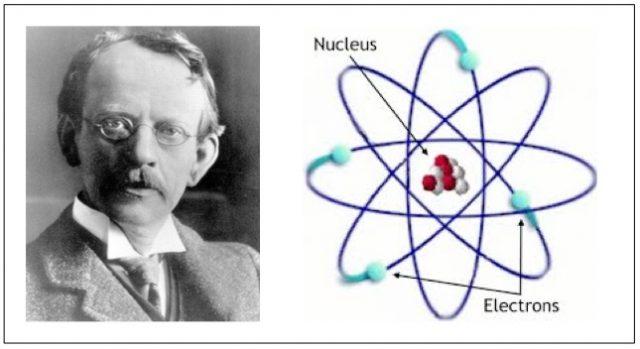 Penemu elektron JJ-Thompson dan Grafik dari Elektron