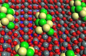 Sifat, Pembuatan, Kegunaan dan Sumber Dari Unsur Kimia Rodium