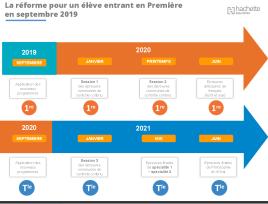 Screenshot_2019-05-11 Présentation PowerPoint - Comprendre la réforme des lycées pdf(1)