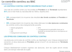 Screenshot_2019-05-11 Présentation PowerPoint - Comprendre la réforme des lycées pdf(4)