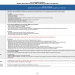thumbnail of COUVRE FEU _ MESURES APPLICABLES A.C. 20102024 (1)