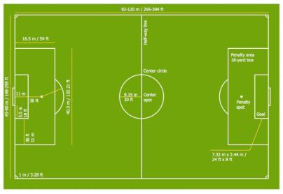 Teknik Dasar Sepak Bola Peraturan Teknik Dan Ukuran Lapangan