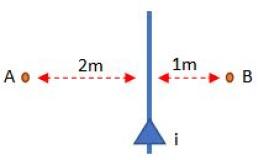 rumus medan magnet adalah