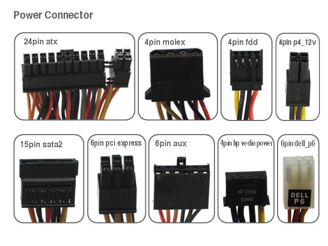 Selecting The Proper Power Supply For Your Computer