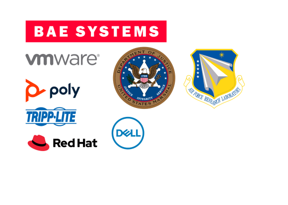Saitech Inc. successfully implemented multiple contracts for BAE Systems supporting the US National Defense