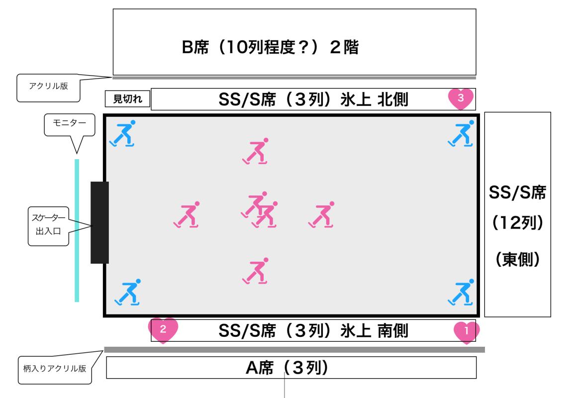 表 座席 浅田 サンクス ツアー 真央