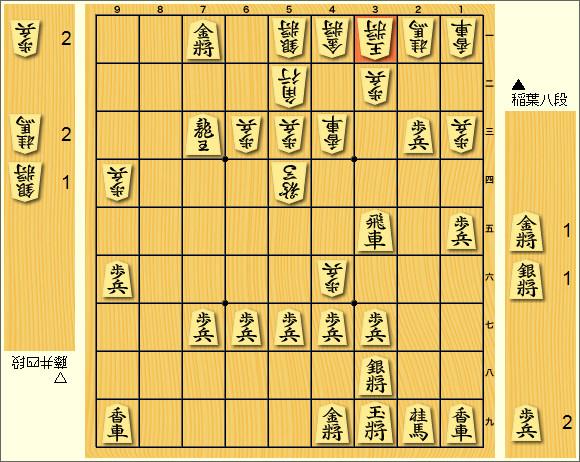 20171217-140手目棋譜