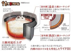 熱封土鍋コーティング11層遠赤特厚釜