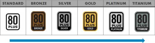 3463-80plus-rank