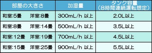 humidifiersguide_002pic-_sl620_ul620_