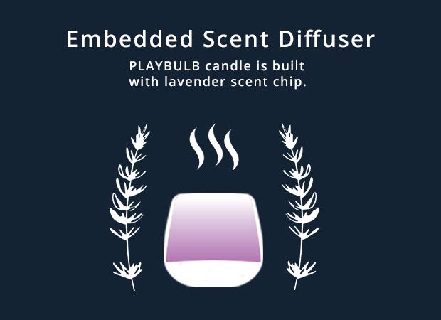 PLAYBULB candle 6
