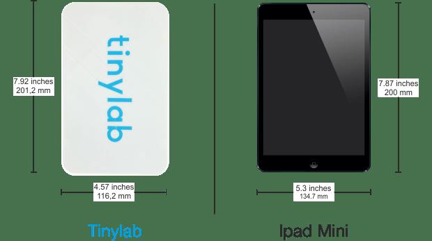 これは画期的!電子機器のプロトタイプ開発をラクにする「Tinylab」