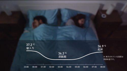 睡眠中の最適温度