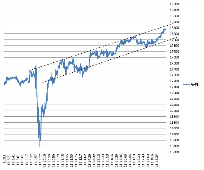 225-11-18-5%ef%bc%9a00