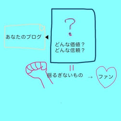 説明文イラスト2