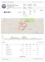 strava-kathmanu -kora-cycling-challange-75K-ride